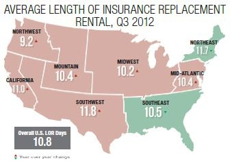 Average Length Of Rental Where Do You Fall Article Auto - Us rent map