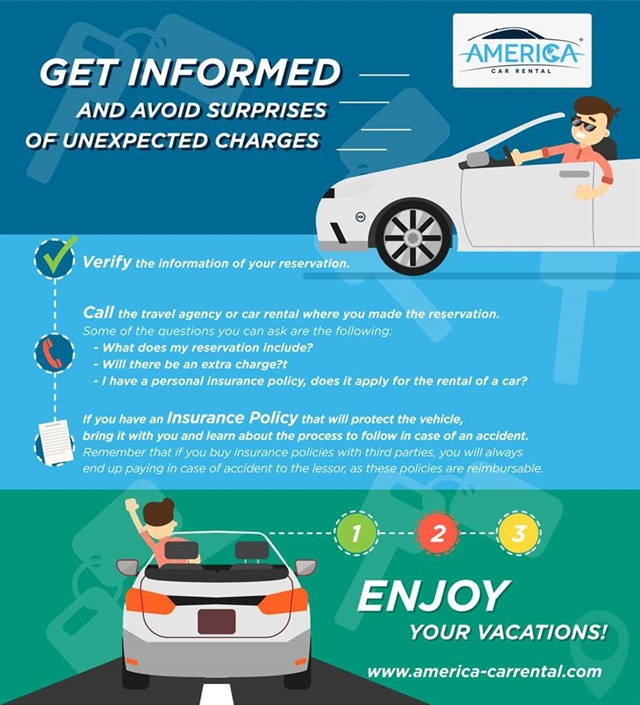 Car Rental Quotes Interesting Items Tagged Rental Rates  Auto Rental News