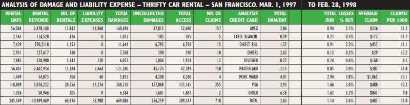 Bmo Mastercard Rental Car Insurance Coverage
